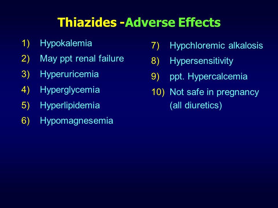 Thiazides -Adverse Effects