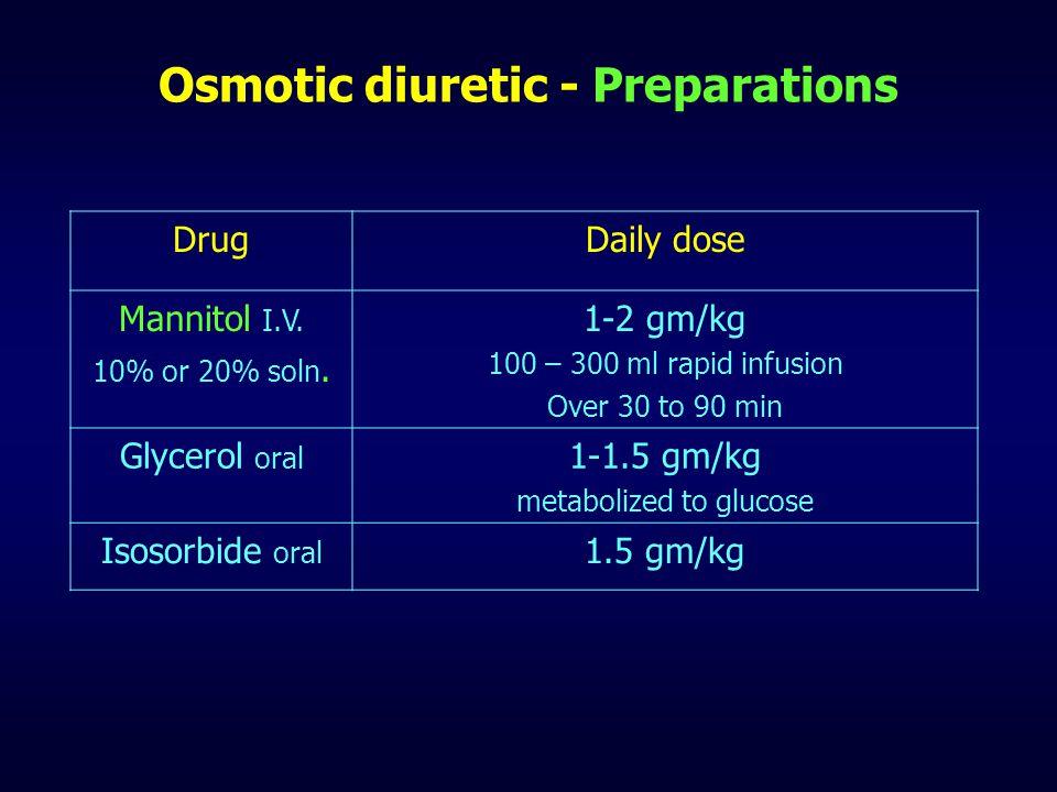 Osmotic diuretic - Preparations