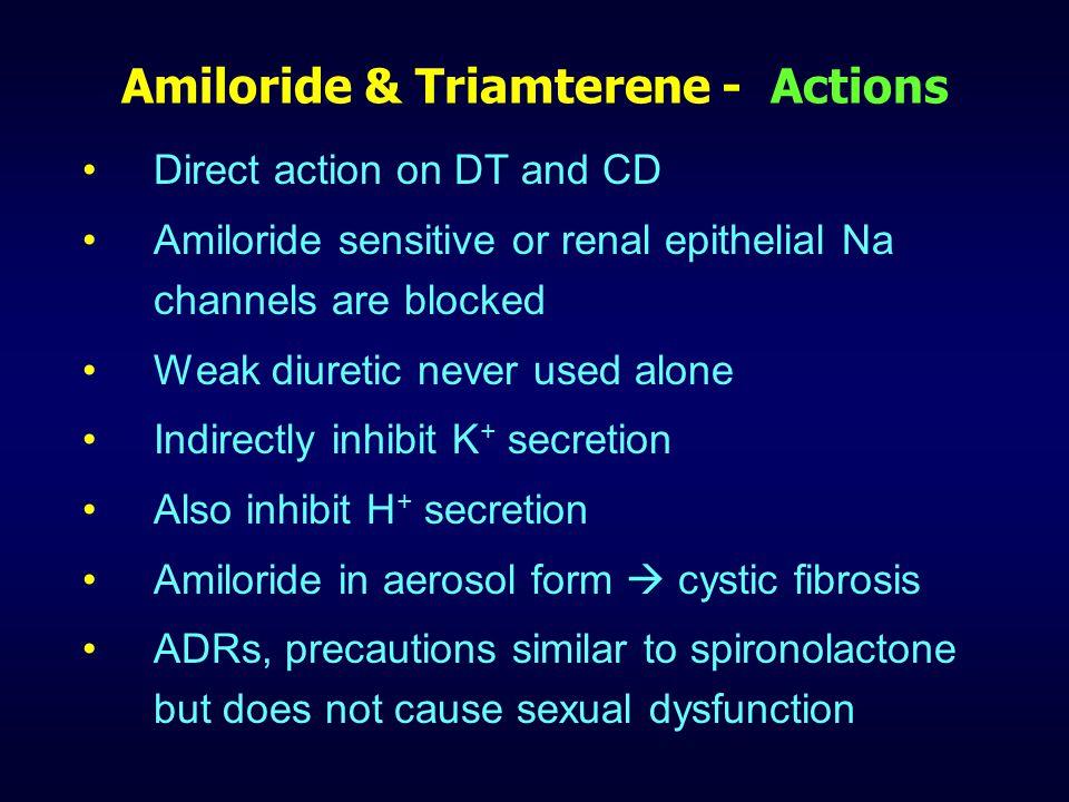 Amiloride & Triamterene - Actions
