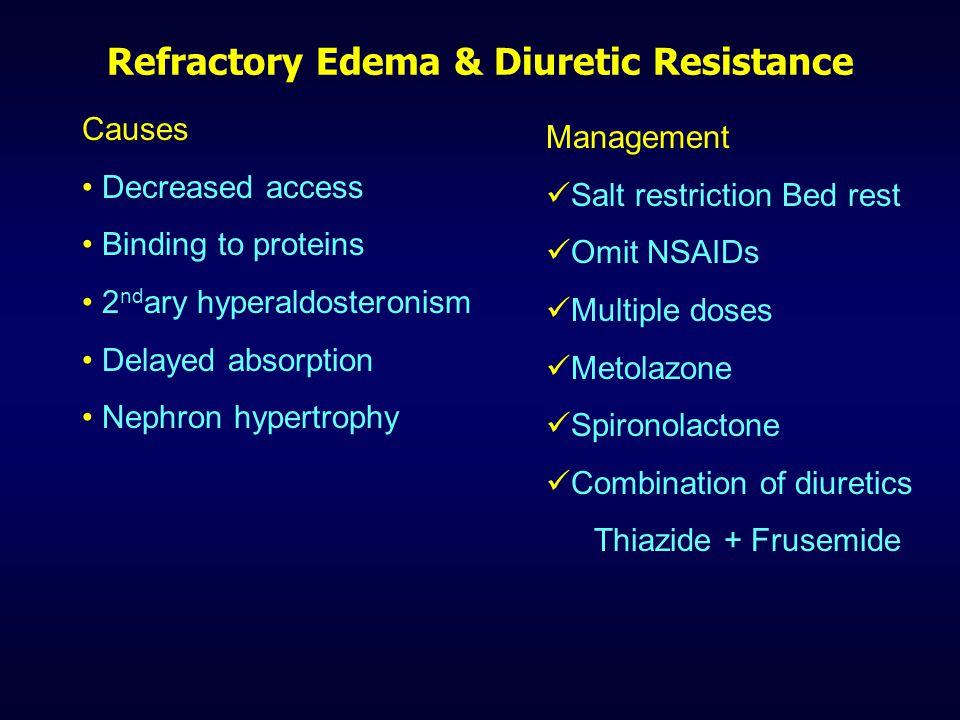 Refractory Edema & Diuretic Resistance