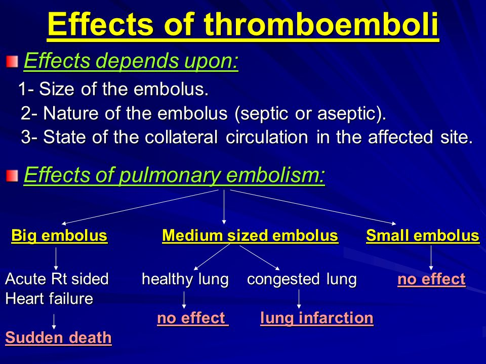 Effects of thromboemboli