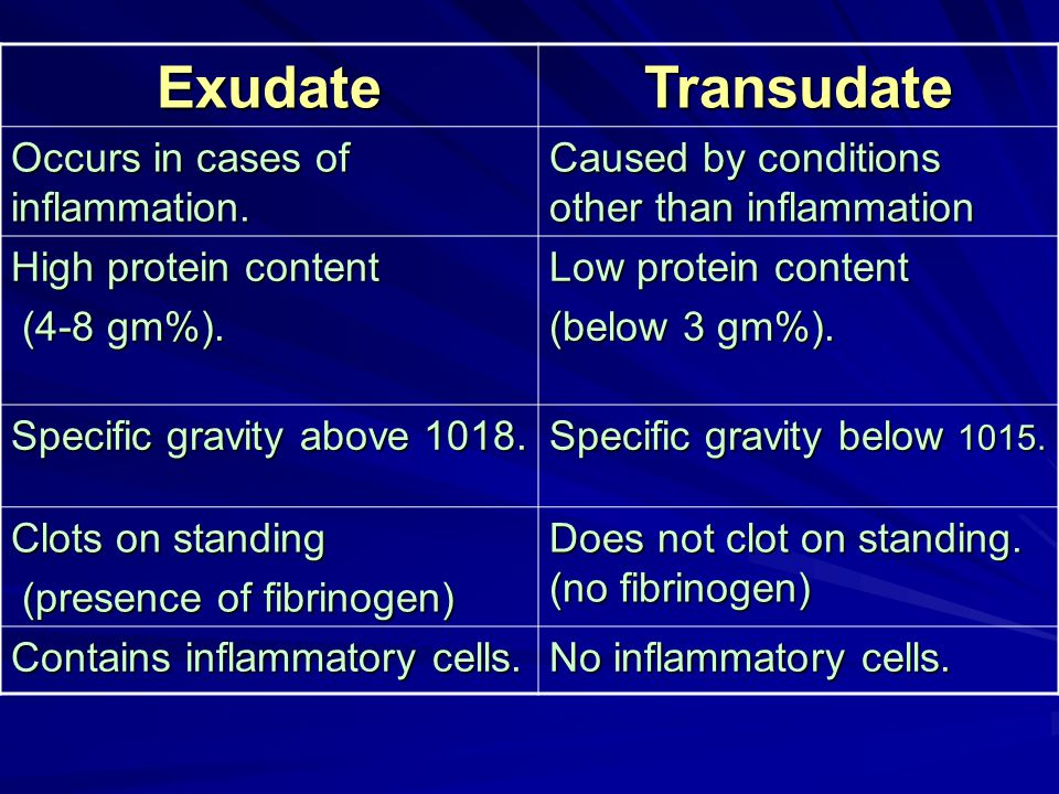 Transudate Exudate Caused by conditions other than inflammation