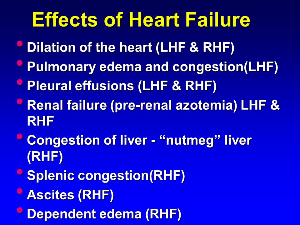 Effects of Heart Failure
