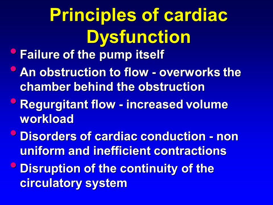 Principles of cardiac Dysfunction