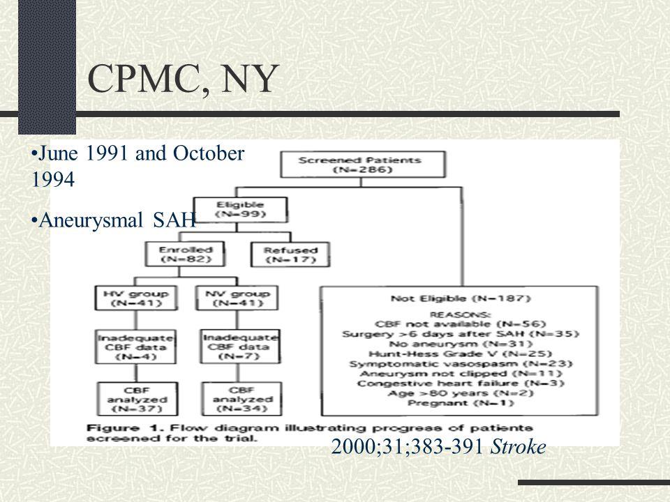 CPMC, NY June 1991 and October 1994 Aneurysmal SAH