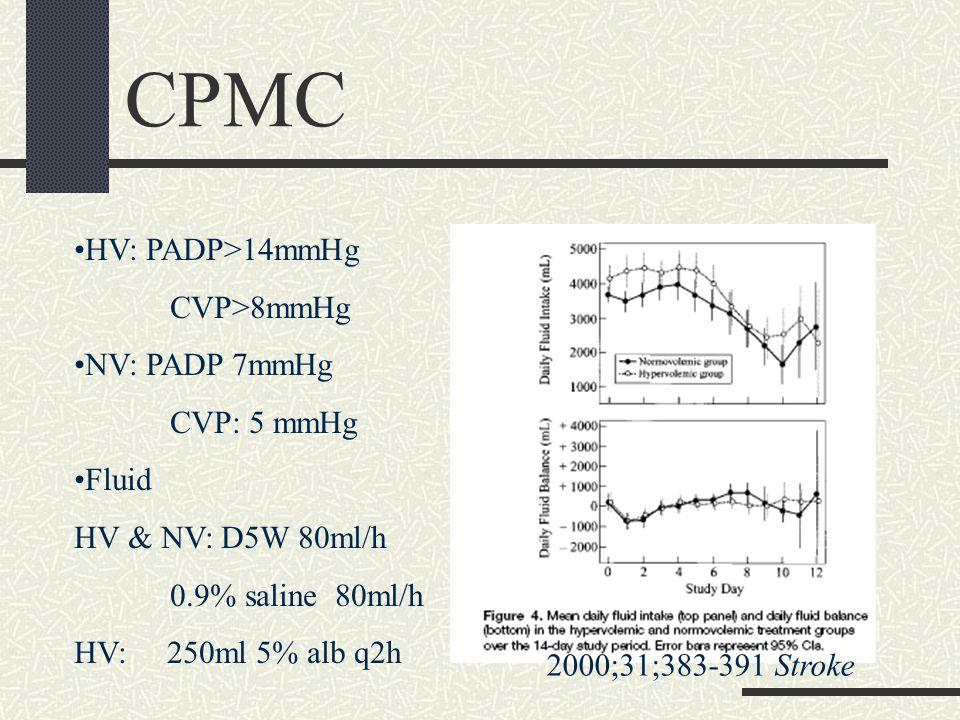 CPMC HV: PADP>14mmHg CVP>8mmHg NV: PADP 7mmHg CVP: 5 mmHg Fluid