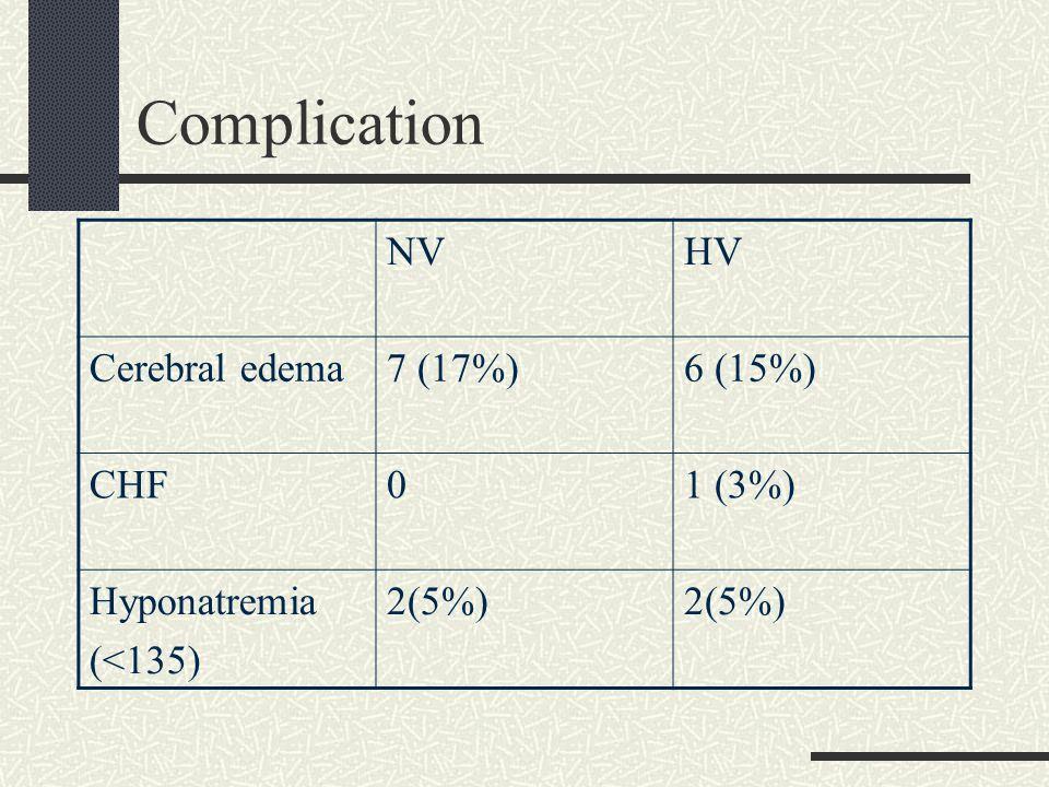 Complication NV HV Cerebral edema 7 (17%) 6 (15%) CHF 1 (3%)