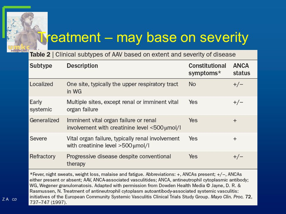 Treatment – may base on severity