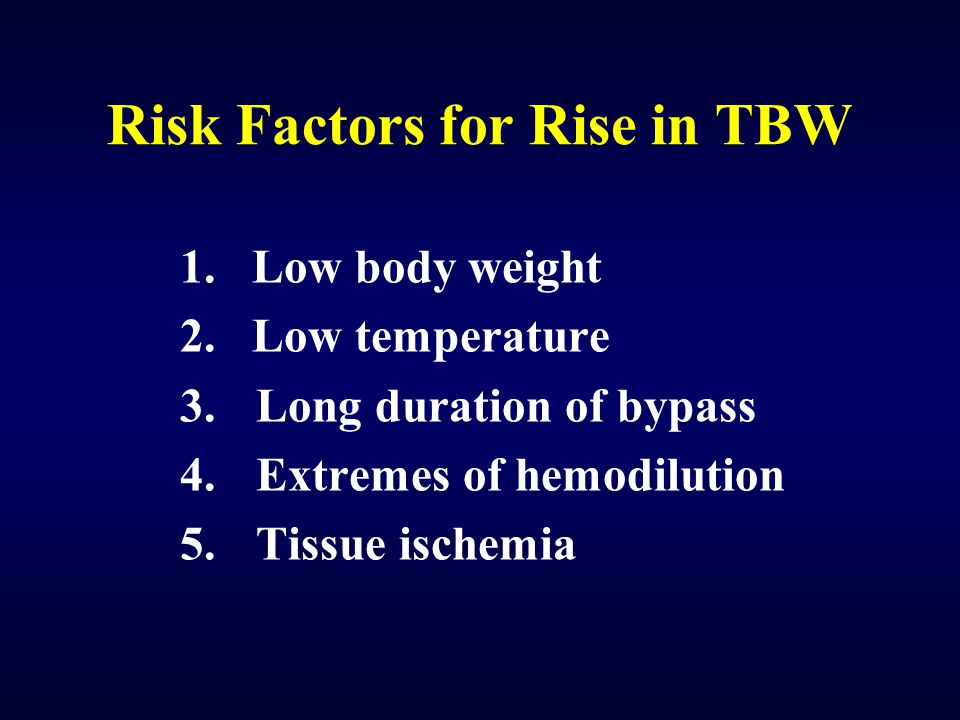 Risk Factors for Rise in TBW