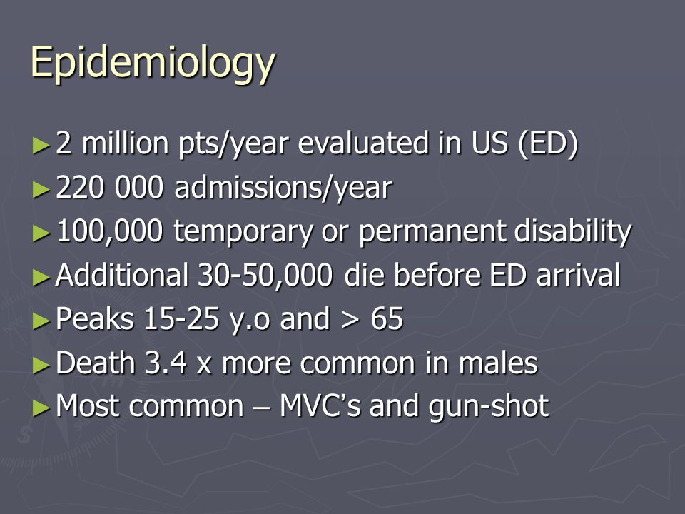 Epidemiology 2 million pts/year evaluated in US (ED)