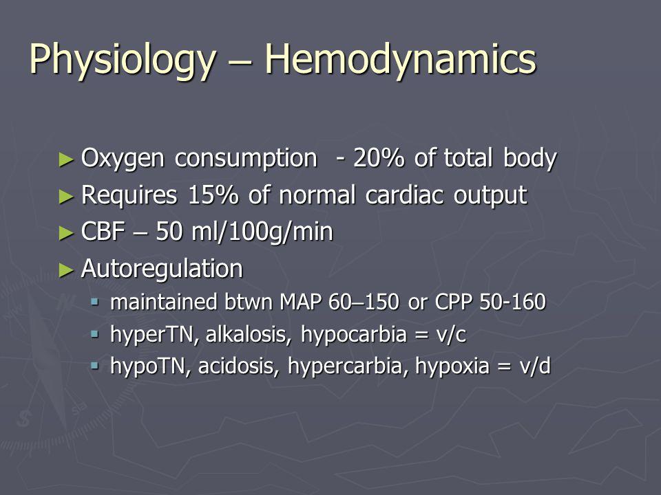 Physiology – Hemodynamics