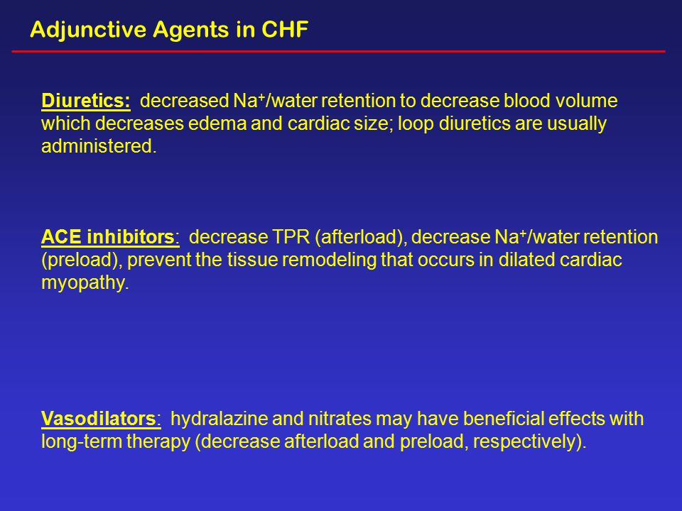 Adjunctive Agents in CHF