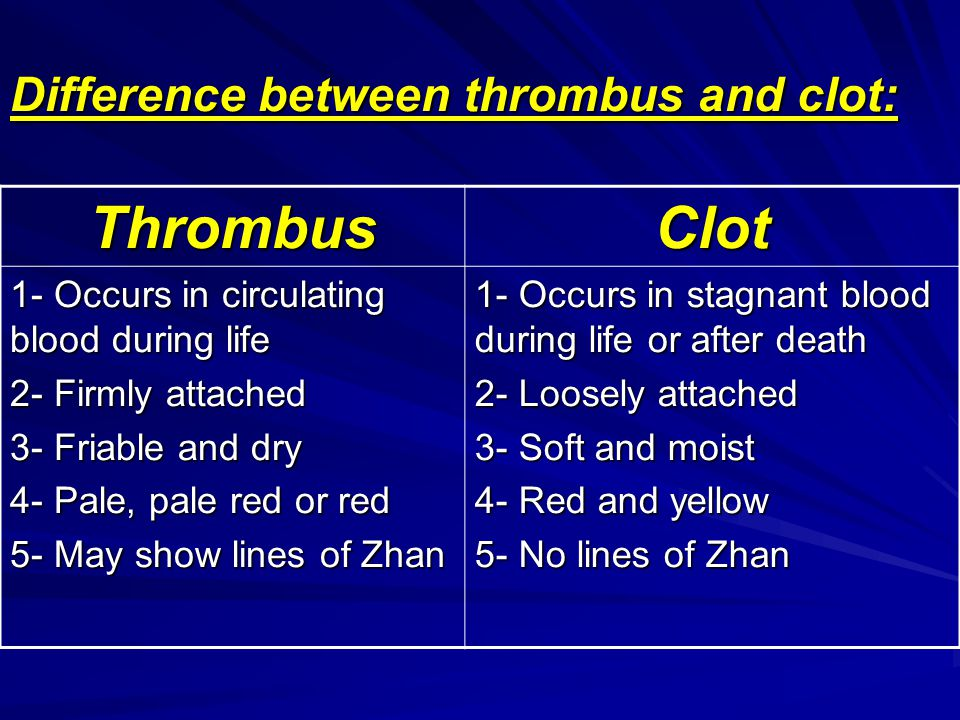 Difference between thrombus and clot: