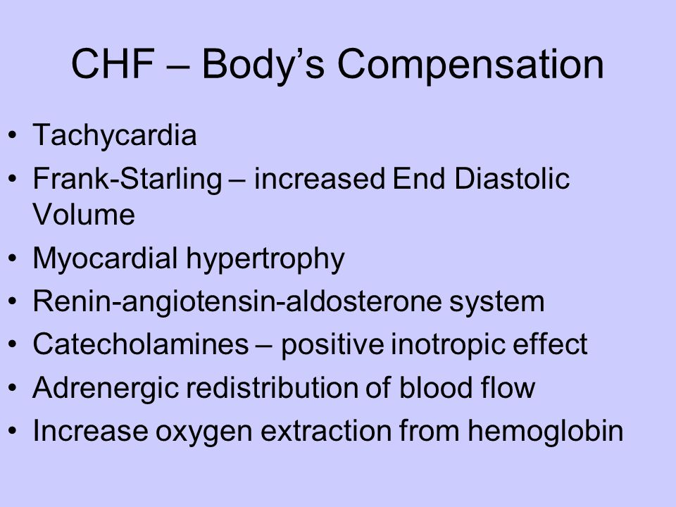 CHF – Body's Compensation