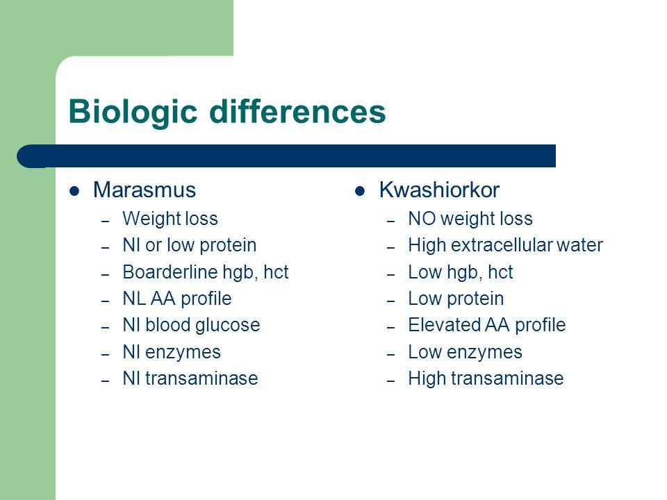 Biologic differences Marasmus Kwashiorkor Weight loss