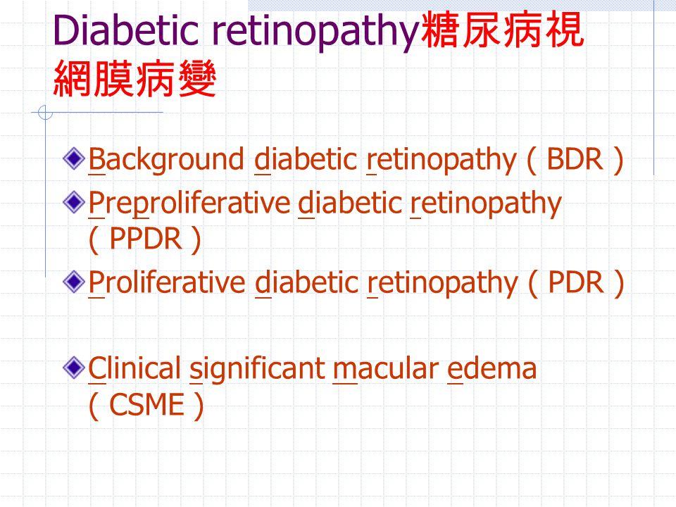 Diabetic retinopathy糖尿病視網膜病變