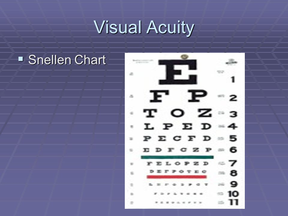Visual Acuity Snellen Chart