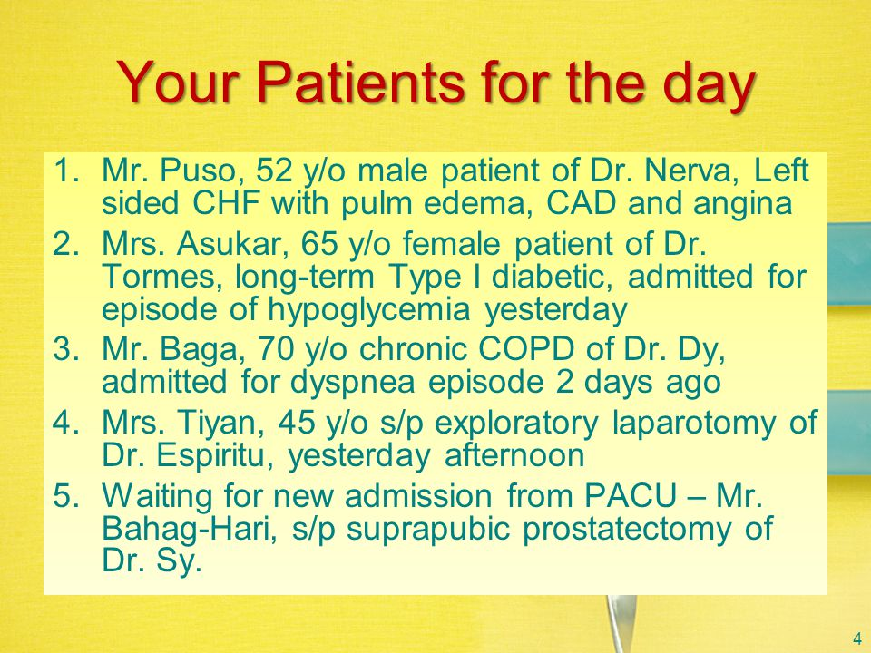 Your Patients for the day