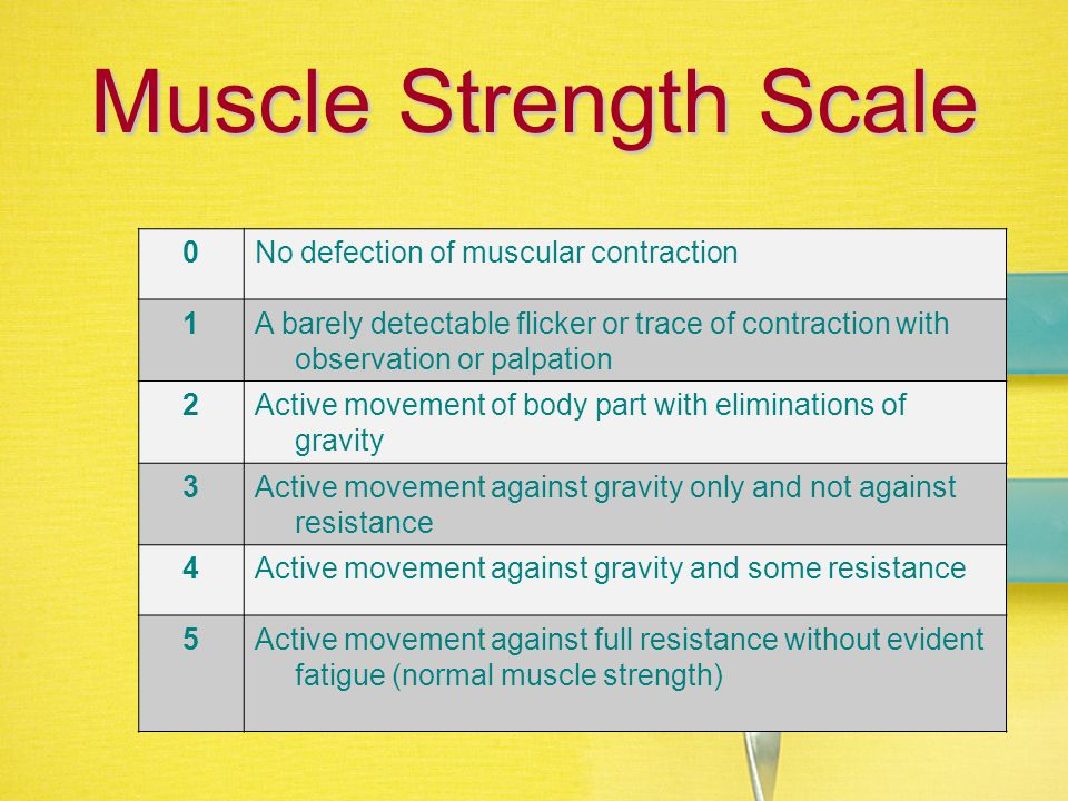 Muscle Strength Scale No defection of muscular contraction 1