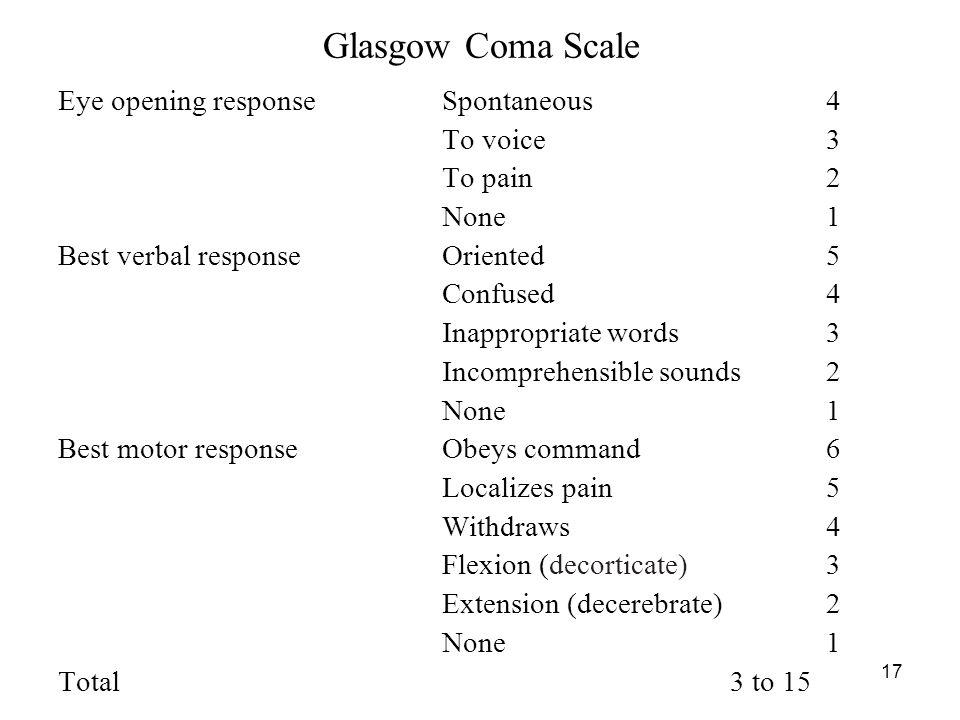 Glasgow Coma Scale Eye opening response Spontaneous 4 To voice 3