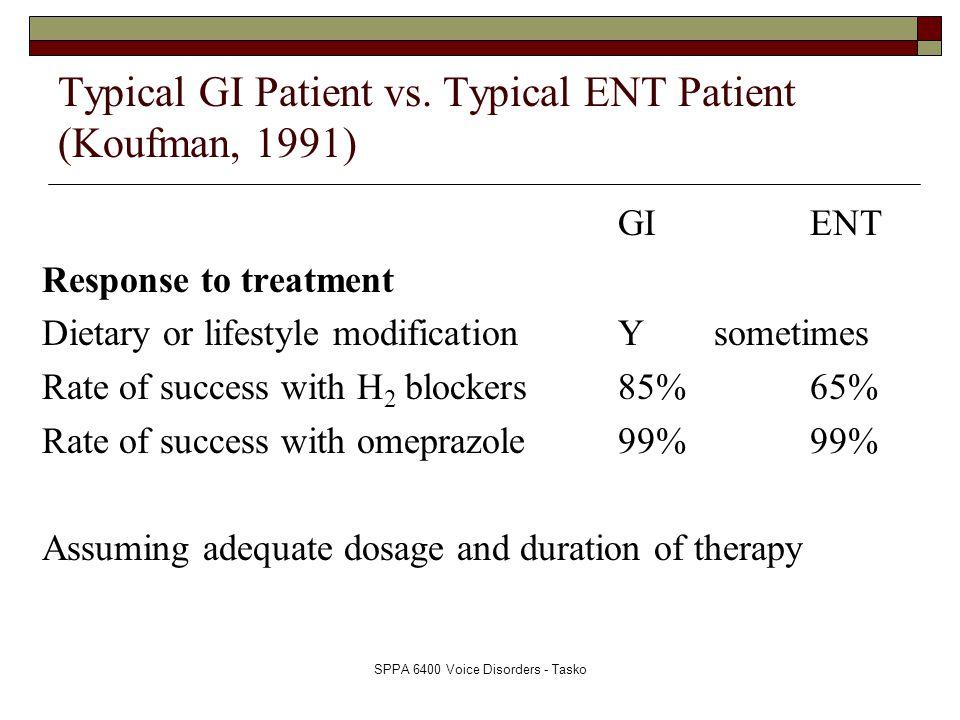Typical GI Patient vs. Typical ENT Patient (Koufman, 1991)