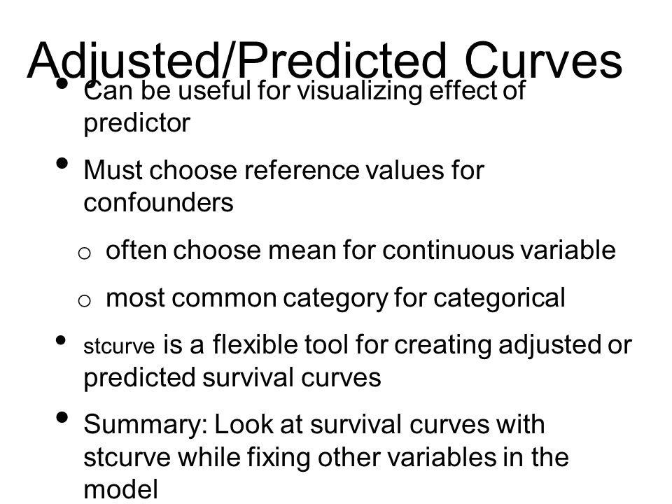 Adjusted/Predicted Curves