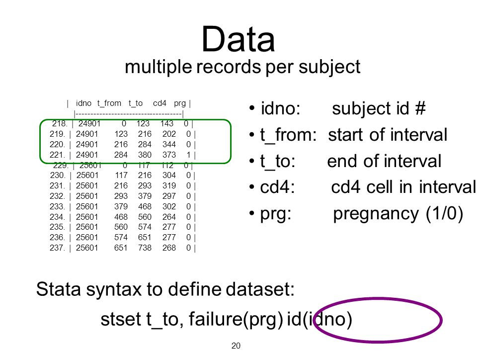 Data multiple records per subject idno: subject id #