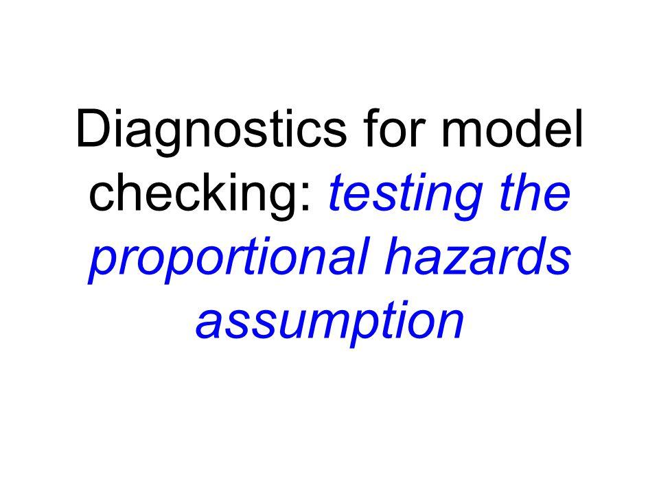 Diagnostics for model checking: testing the proportional hazards assumption