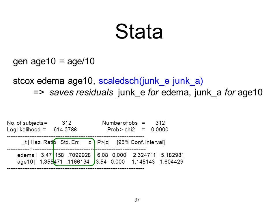 Stata gen age10 = age/10 stcox edema age10, scaledsch(junk_e junk_a)