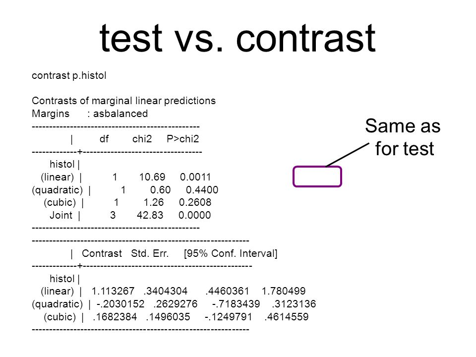 test vs. contrast Same as for test contrast p.histol