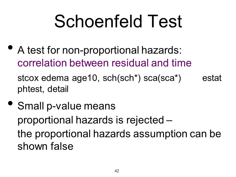 4/13/10 Schoenfeld Test. A test for non-proportional hazards: correlation between residual and time.