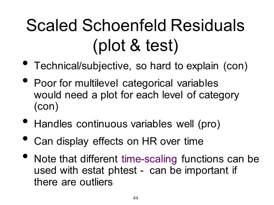 Scaled Schoenfeld Residuals (plot & test)