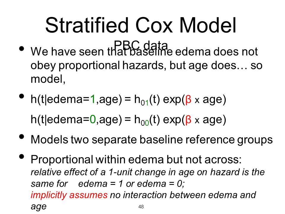 Stratified Cox Model PBC data