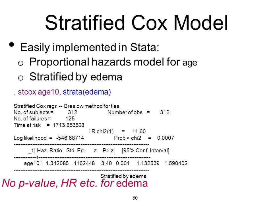 No p-value, HR etc. for edema