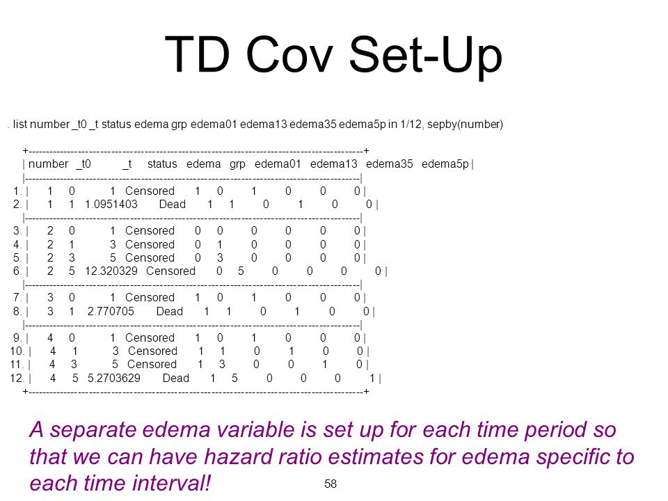 TD Cov Set-Up . list number _t0 _t status edema grp edema01 edema13 edema35 edema5p in 1/12, sepby(number)