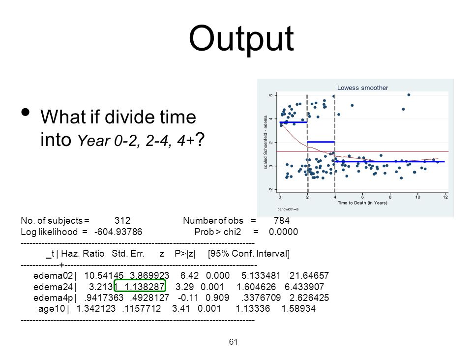 Output What if divide time into Year 0-2, 2-4, 4+