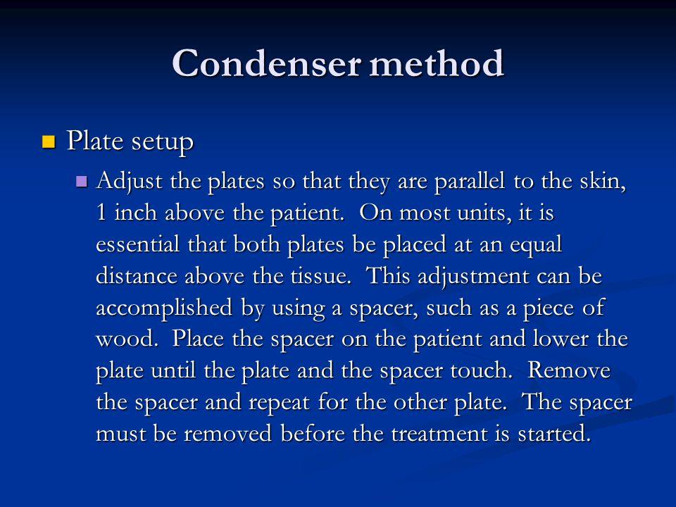 Condenser method Plate setup