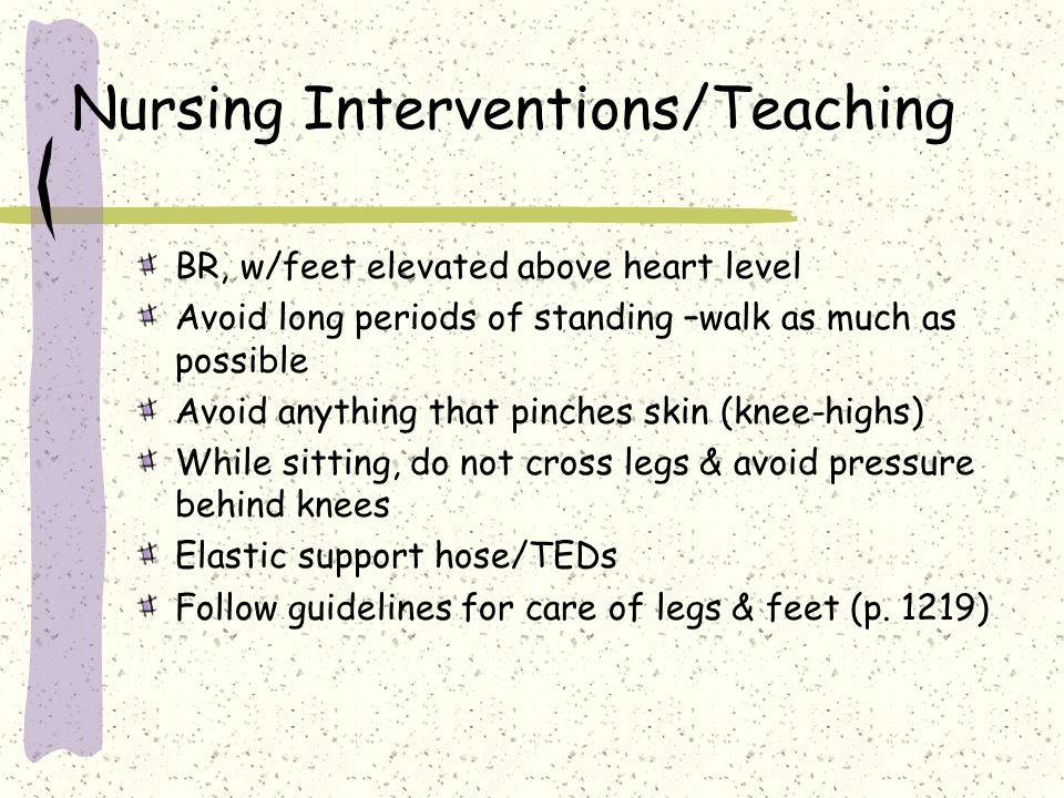 Nursing Interventions/Teaching