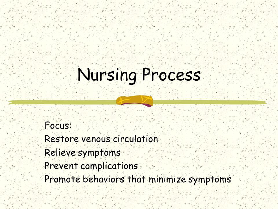 Nursing Process Focus: Restore venous circulation Relieve symptoms