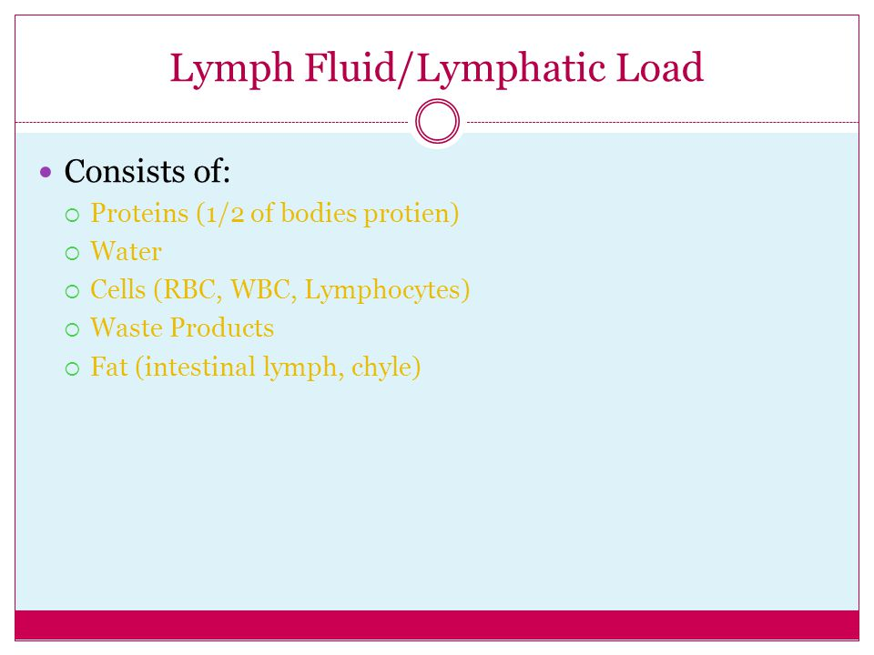 Lymph Fluid/Lymphatic Load