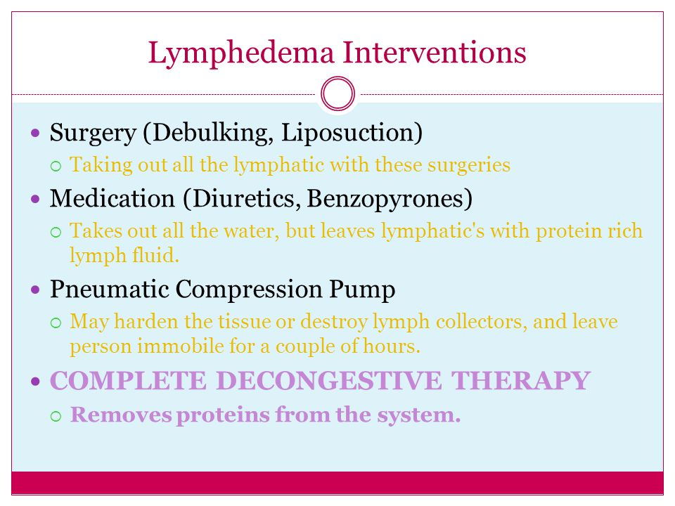 Lymphedema Interventions