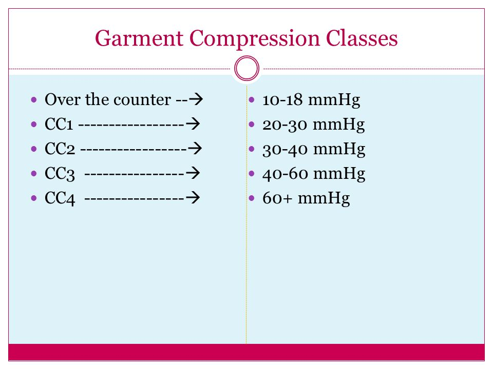 Garment Compression Classes