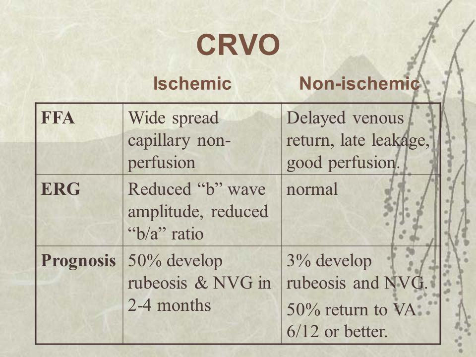 CRVO Ischemic Non-ischemic