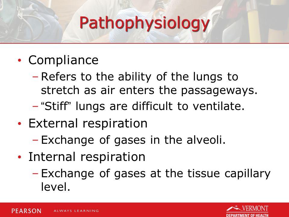 Pathophysiology Compliance External respiration Internal respiration
