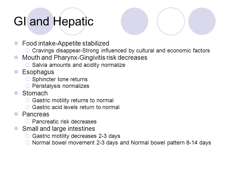 GI and Hepatic Food intake-Appetite stabilized