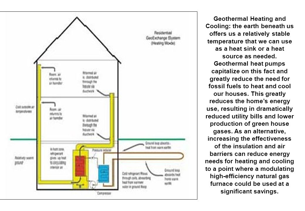 Geothermal Heating and Cooling: the earth beneath us offers us a relatively stable temperature that we can use as a heat sink or a heat source as needed.