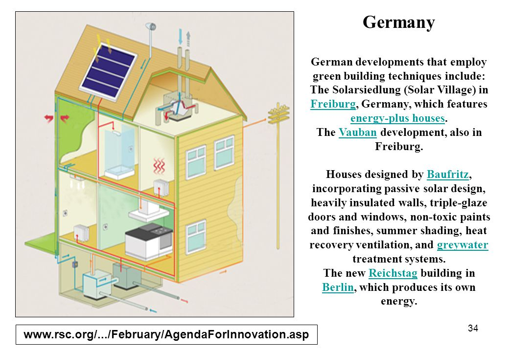 Germany German developments that employ green building techniques include: