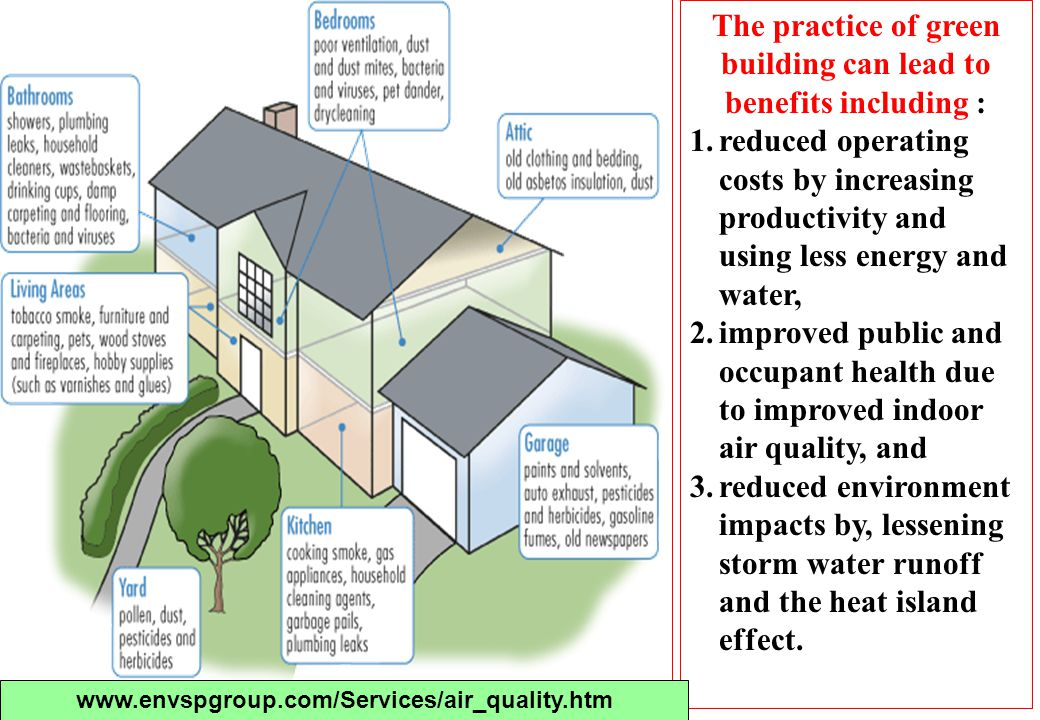 The practice of green building can lead to benefits including :