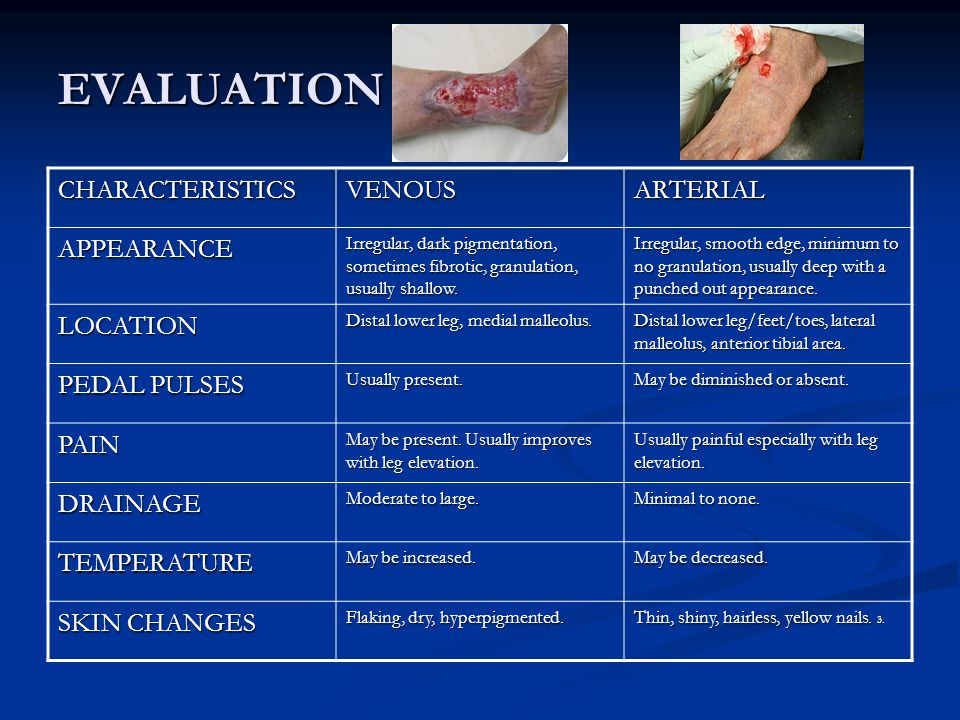 EVALUATION CHARACTERISTICS VENOUS ARTERIAL APPEARANCE LOCATION