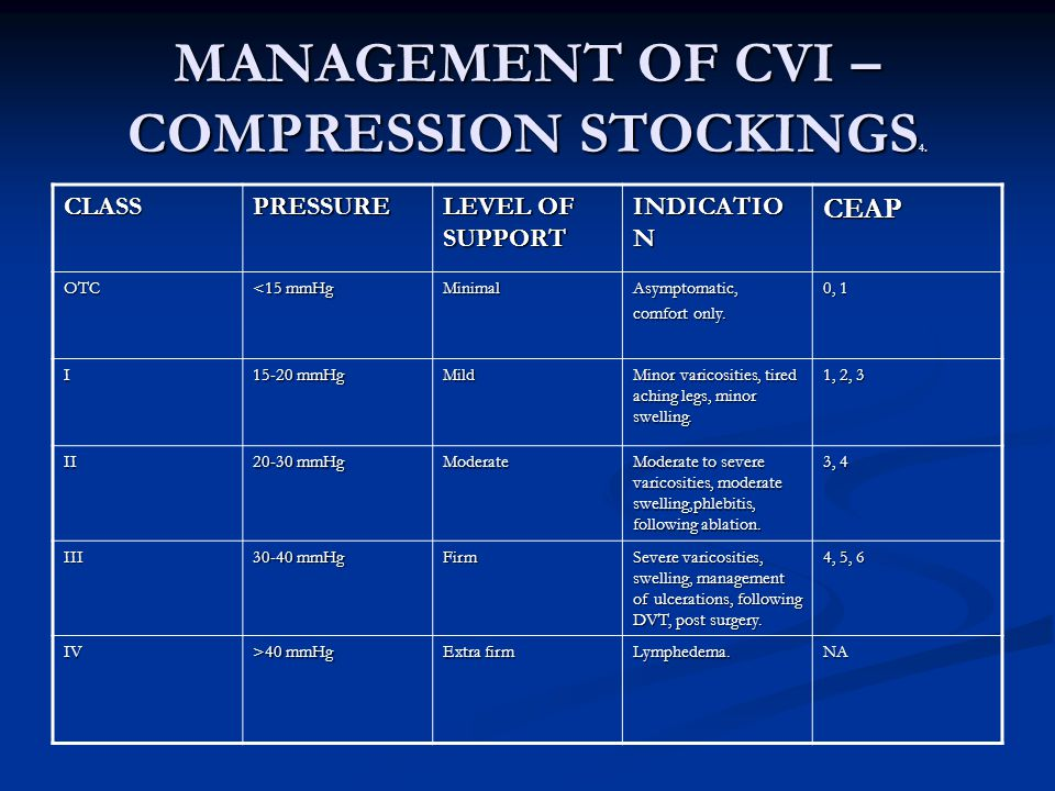 MANAGEMENT OF CVI – COMPRESSION STOCKINGS4.